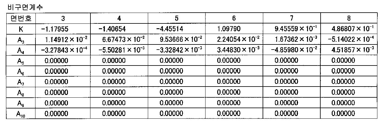 Figure 112006012752748-pat00013