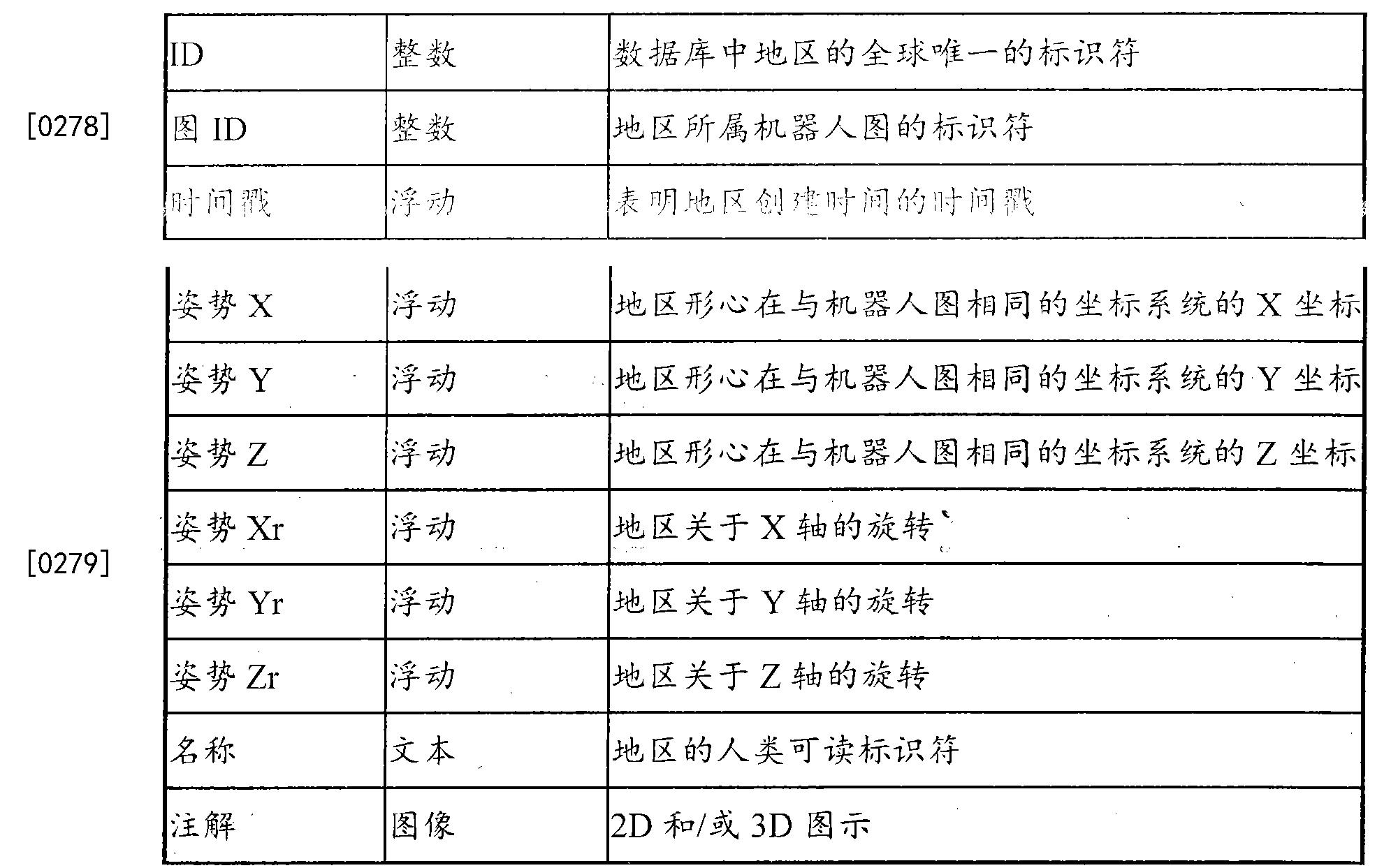 Figure CN104898652BD00392