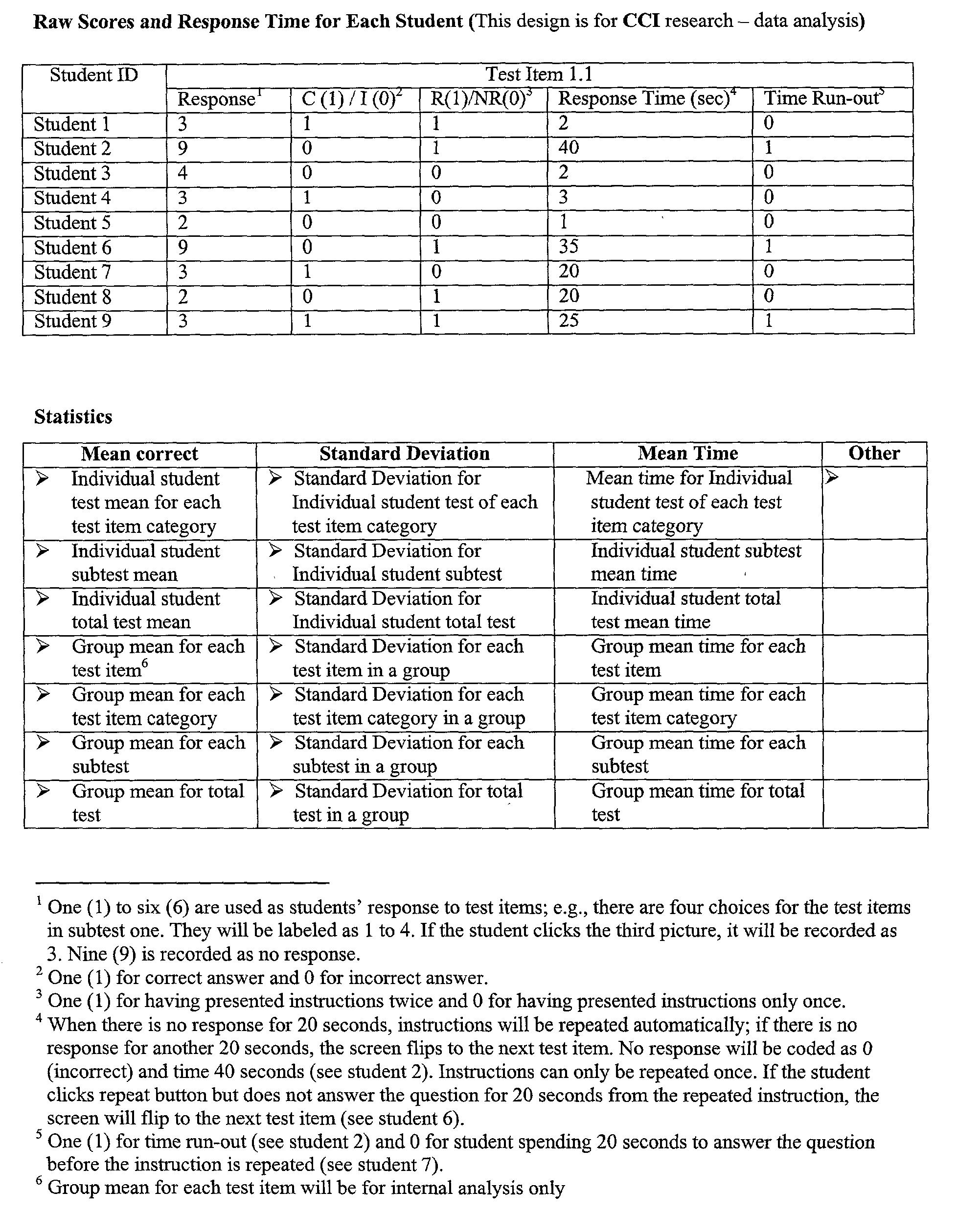 Figure US20020164563A1-20021107-P00023