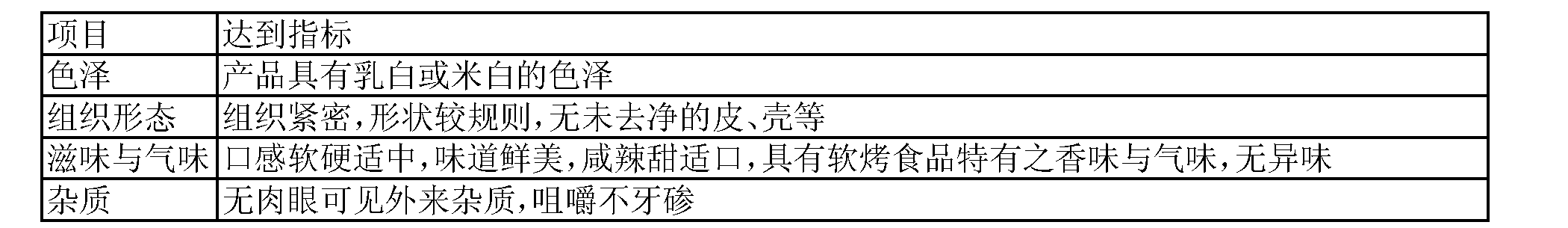 Figure CN102948827AD00061