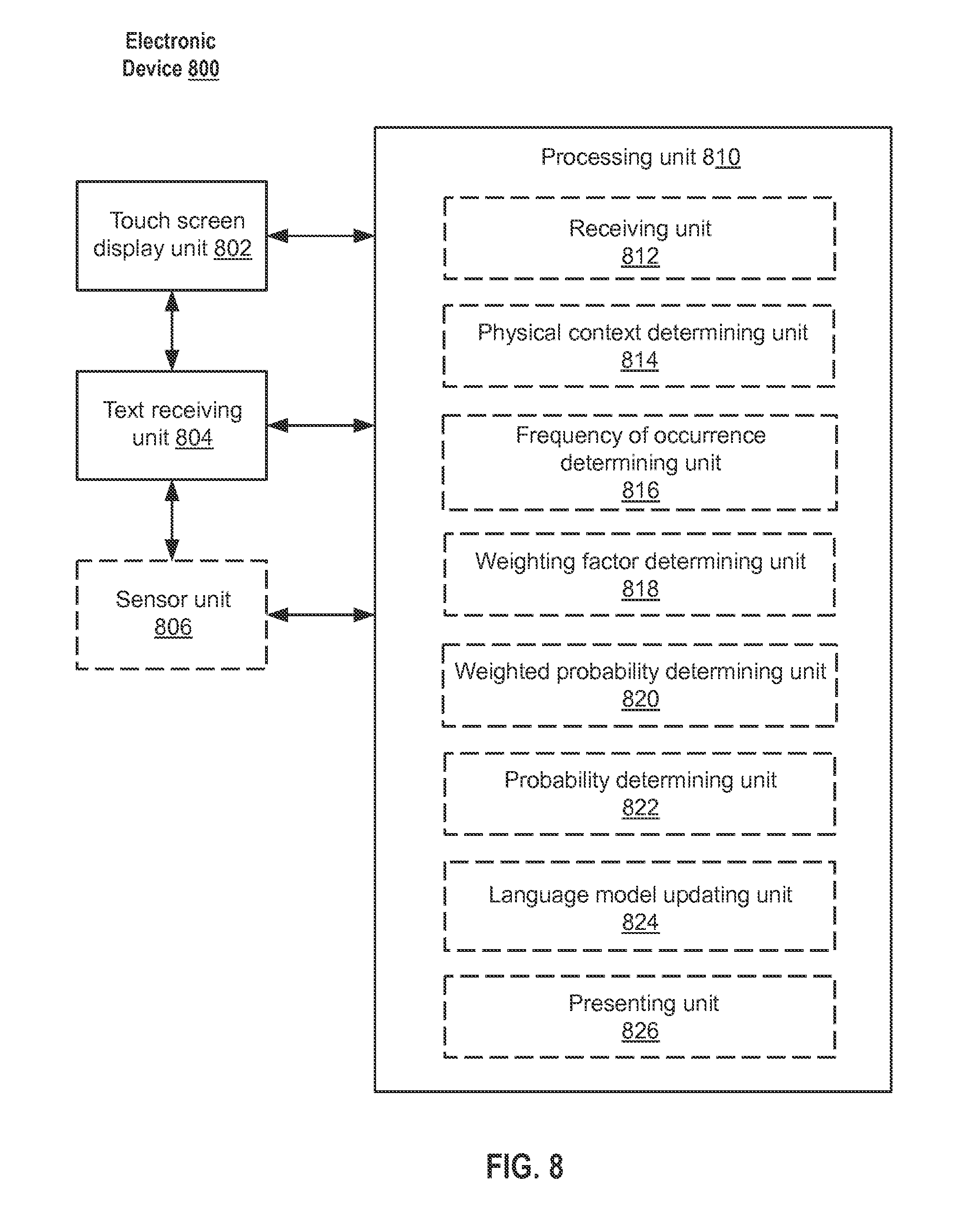 Us20150347382a1 predictive text input google patents biocorpaavc Choice Image