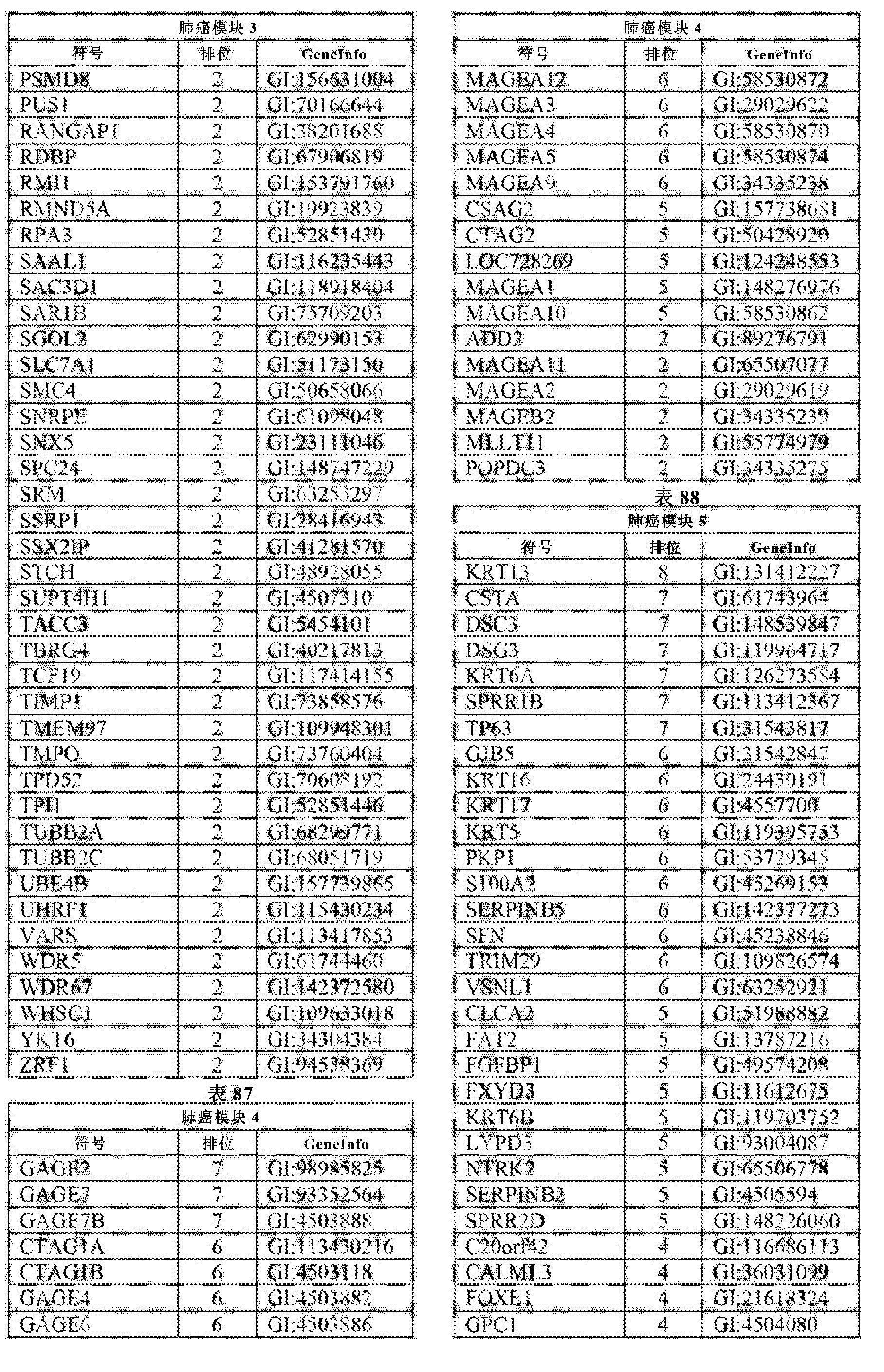 Figure CN102858999AD02381