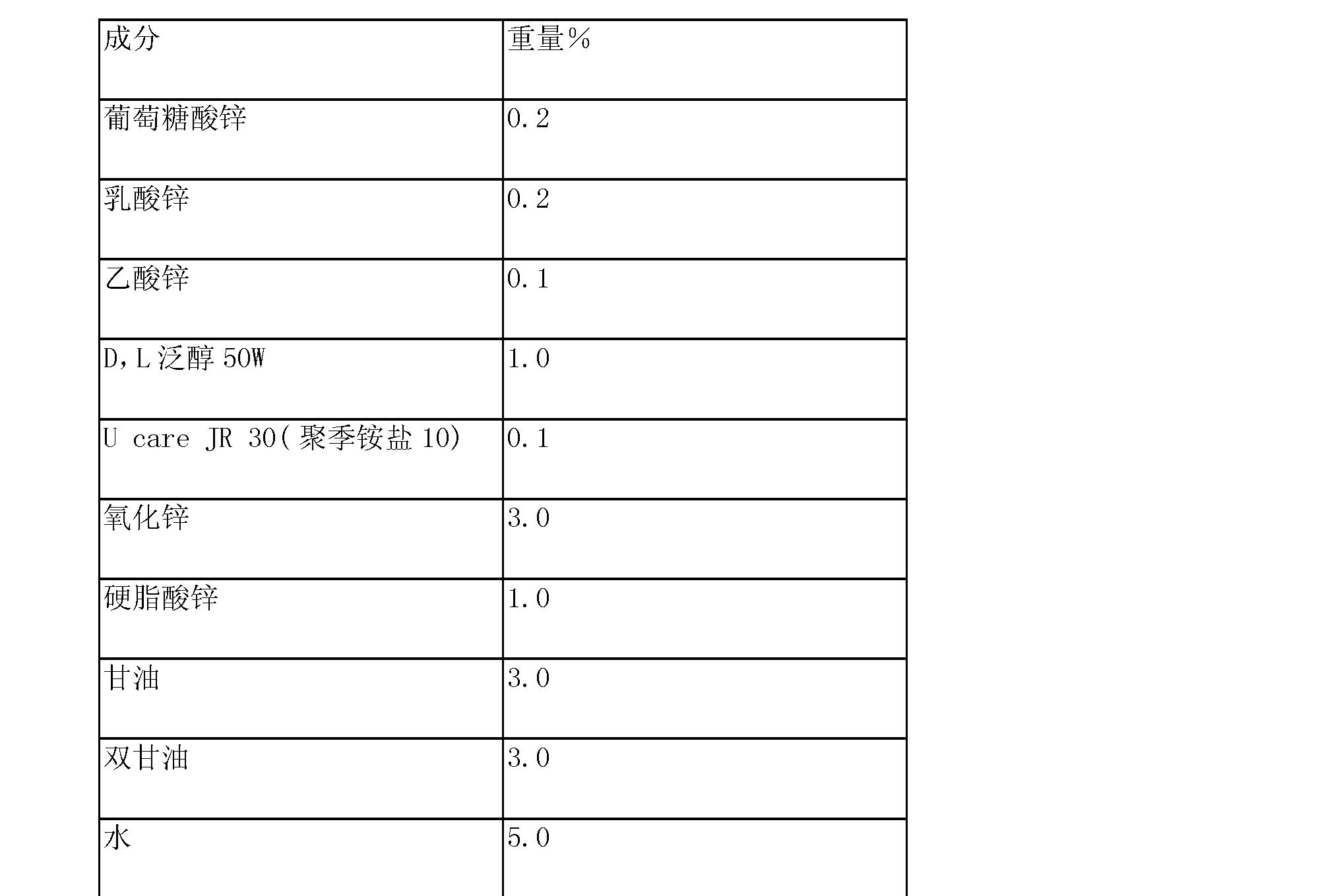 Figure CN101163455BD00782