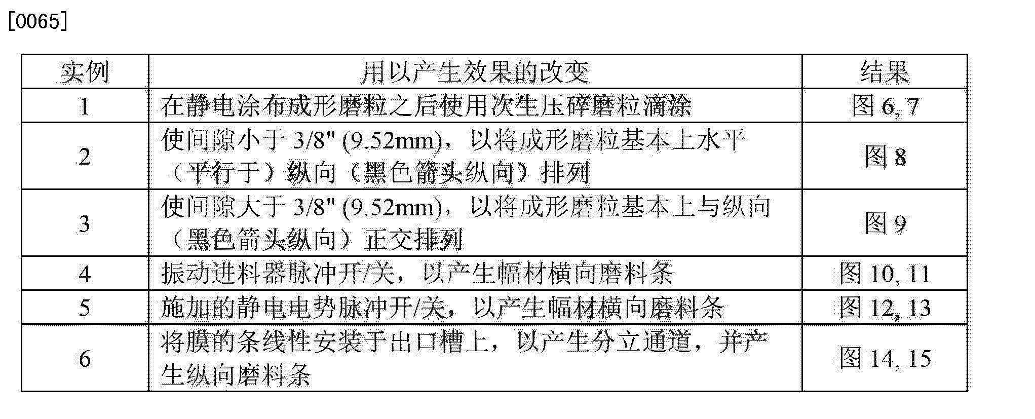 Figure CN103313800BD00131