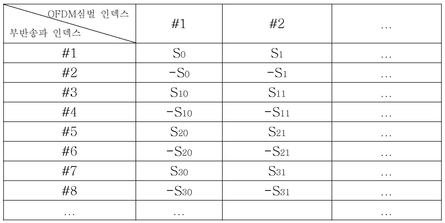 Figure 112007071410497-pat00004