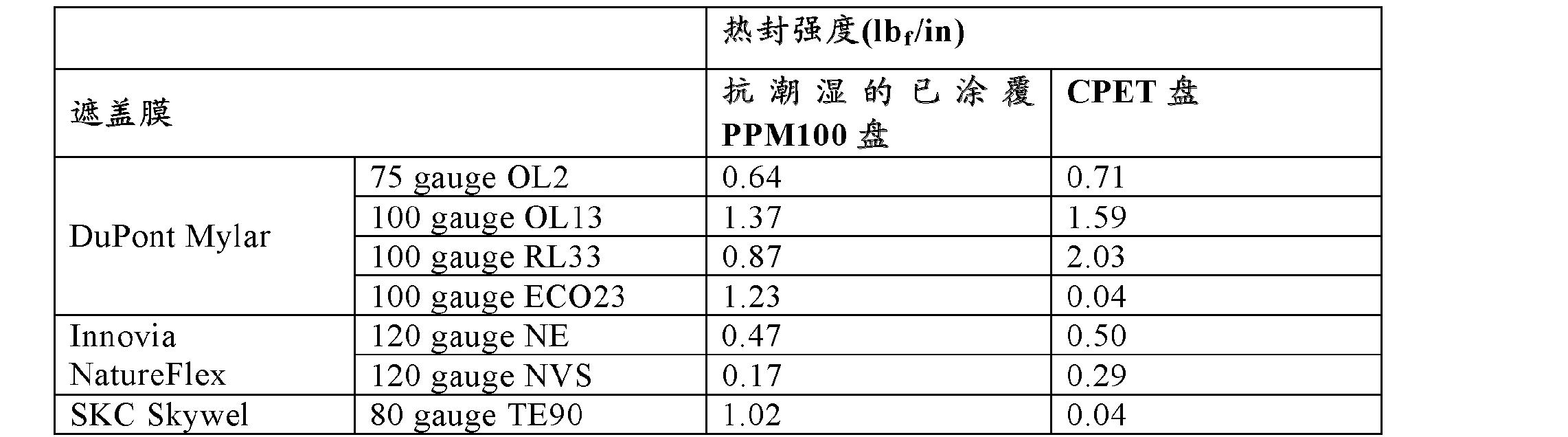 CN102348772A - Moisture resistant coating - Google Patents