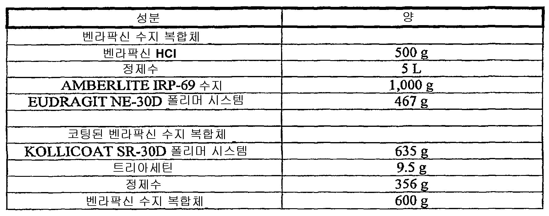 Figure 112008069624874-pct00012
