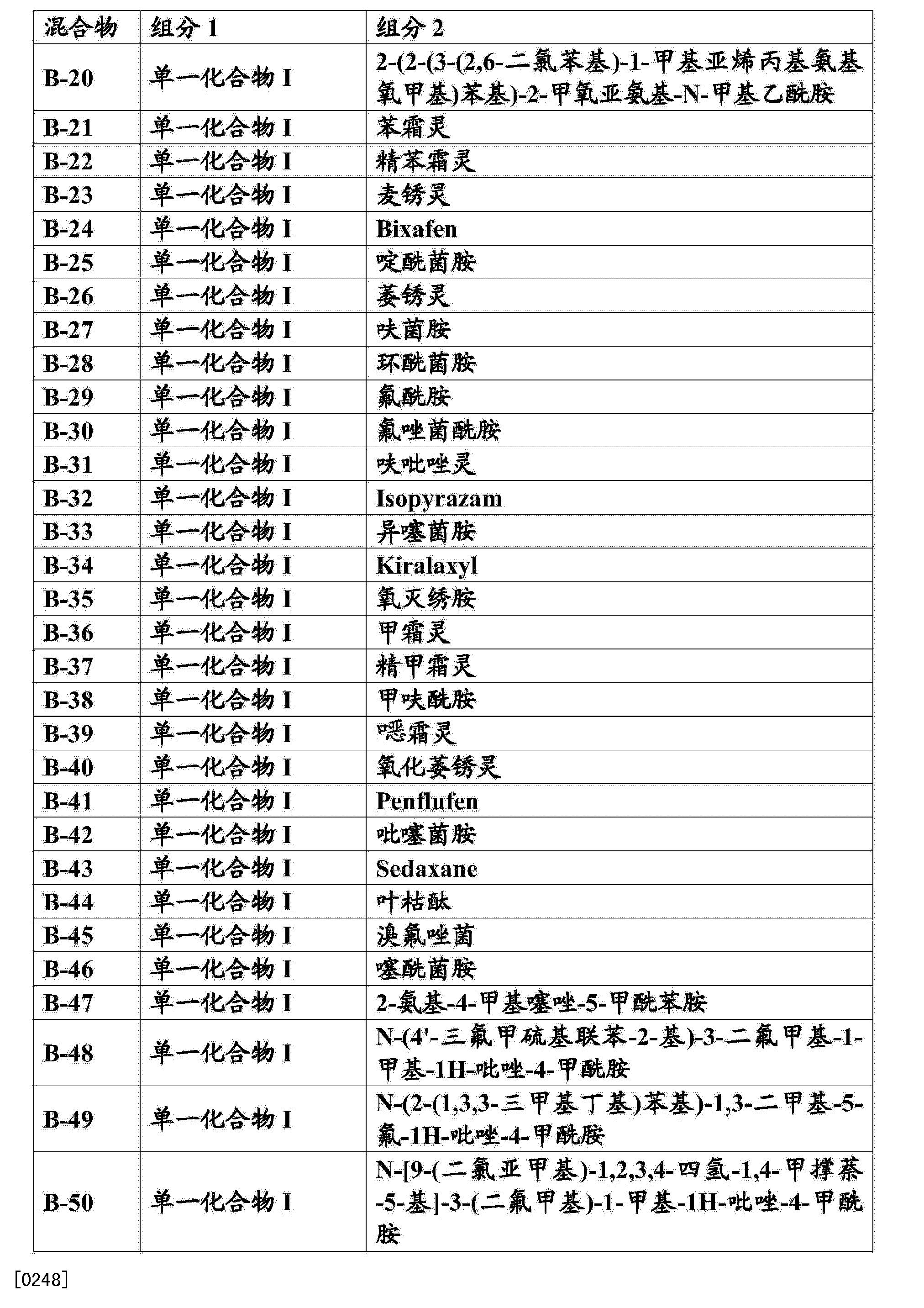 Figure CN103501615AD00401