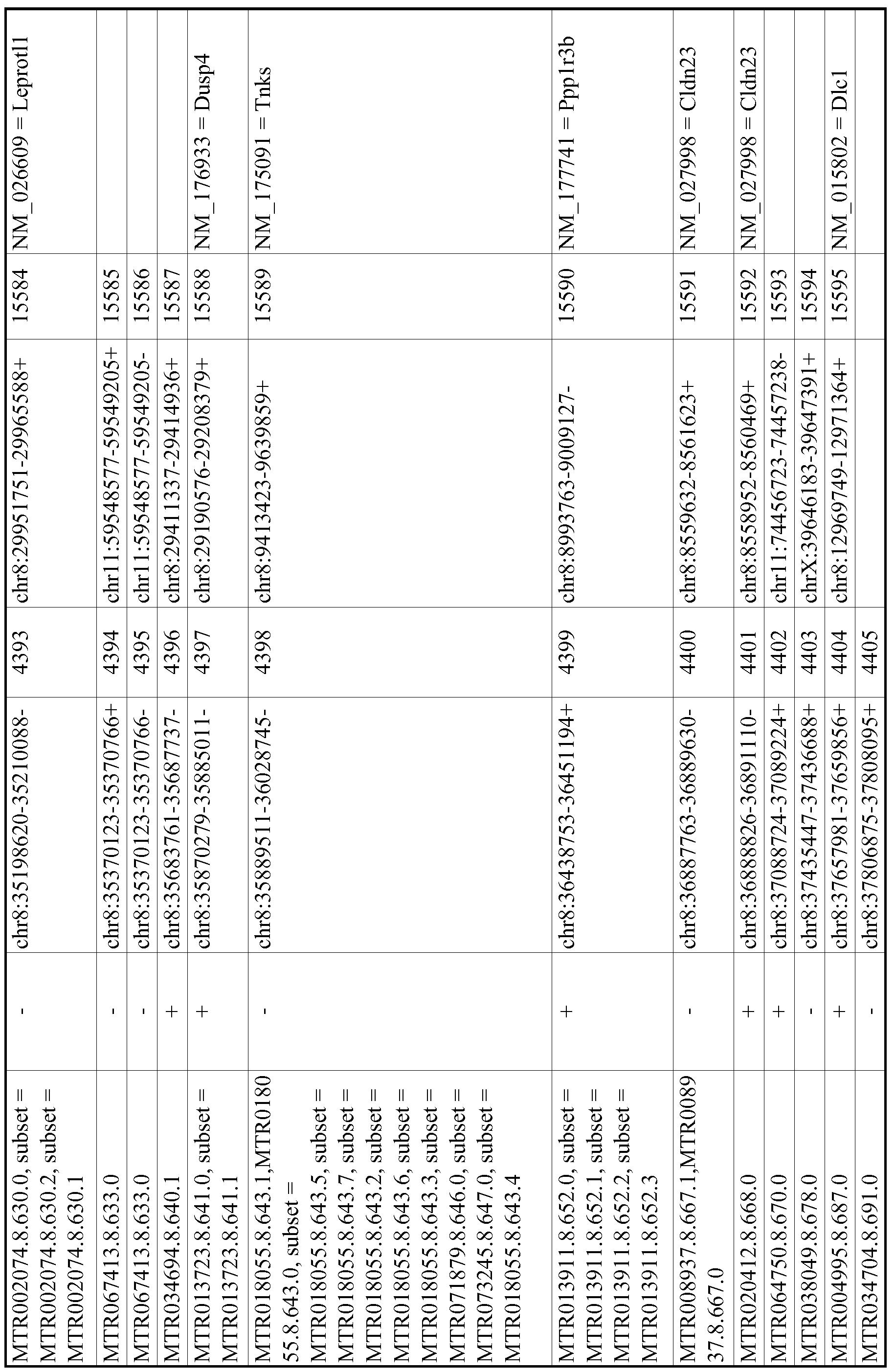 Figure imgf000821_0001