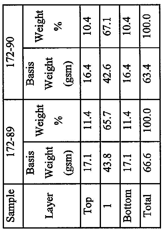 Figure imgf000243_0002