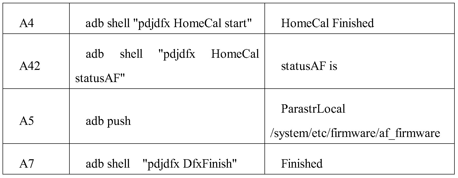 Figure PCTCN2016092368-appb-000003