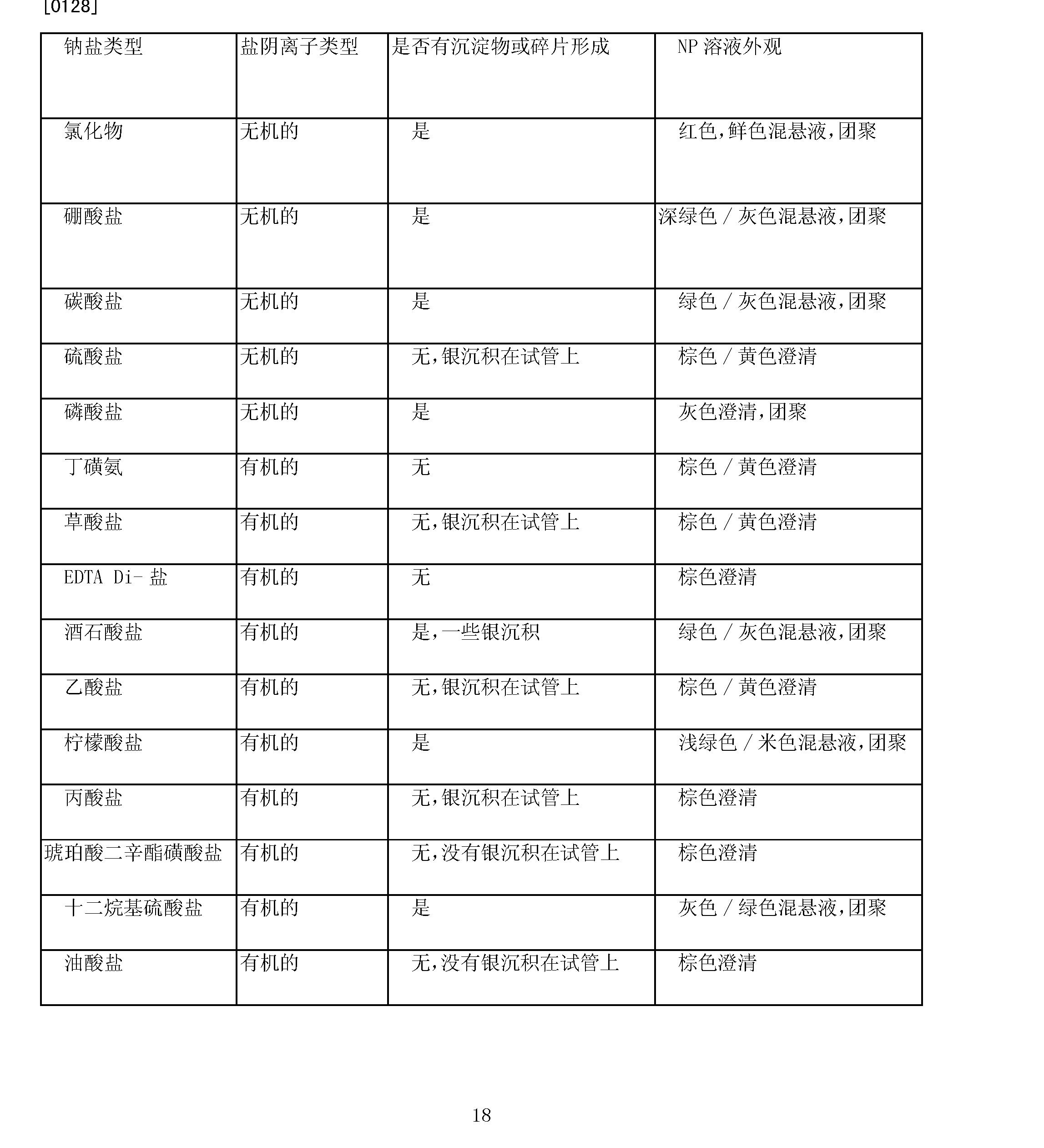 Figure CN101010003BD00181