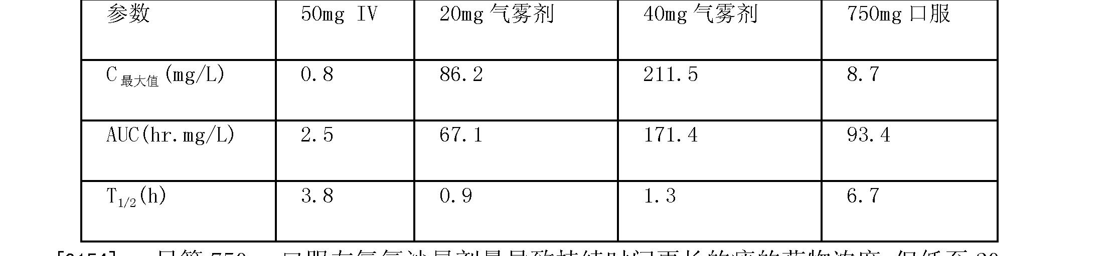 Figure CN102202649AD00301