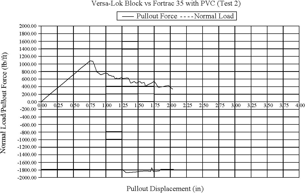 Figure US20050042040A1-20050224-C00008