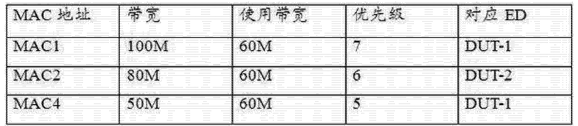 Figure CN102946350AD00101