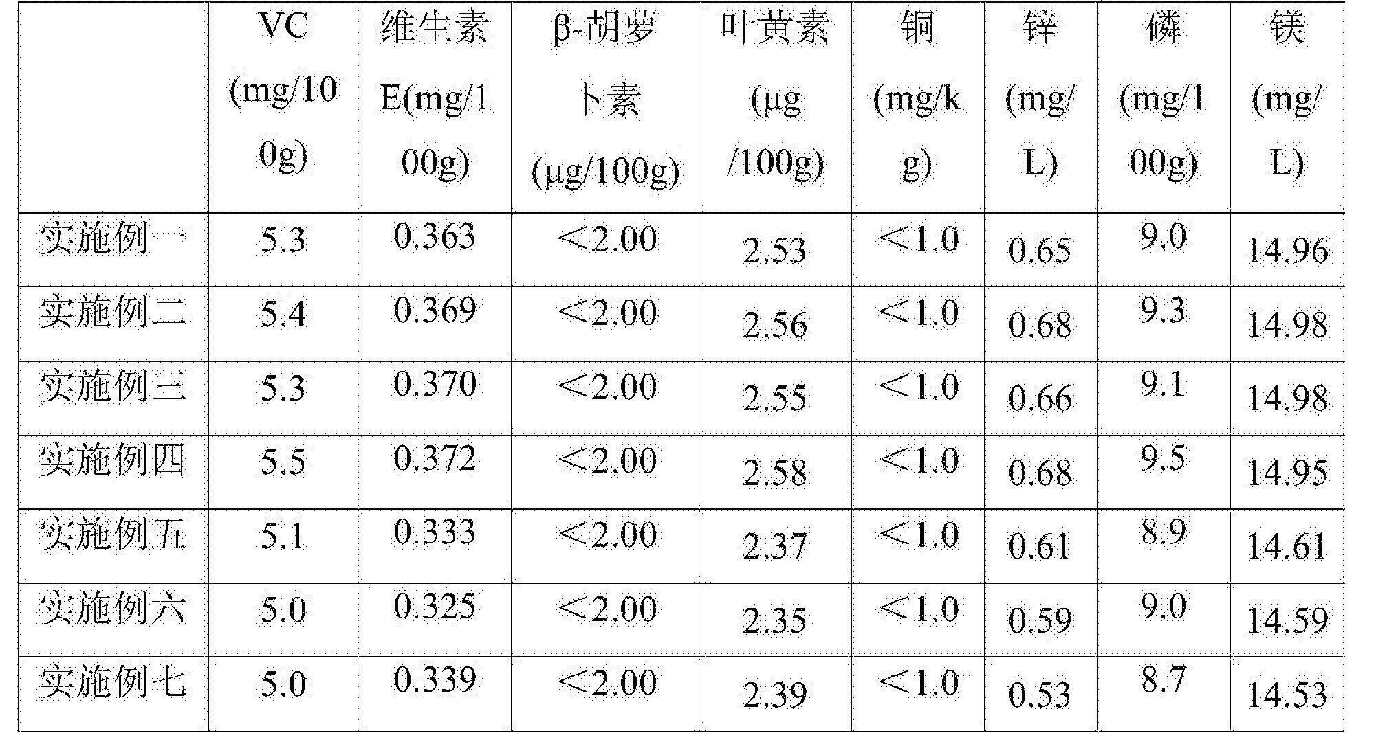 Figure CN107637685AD00092