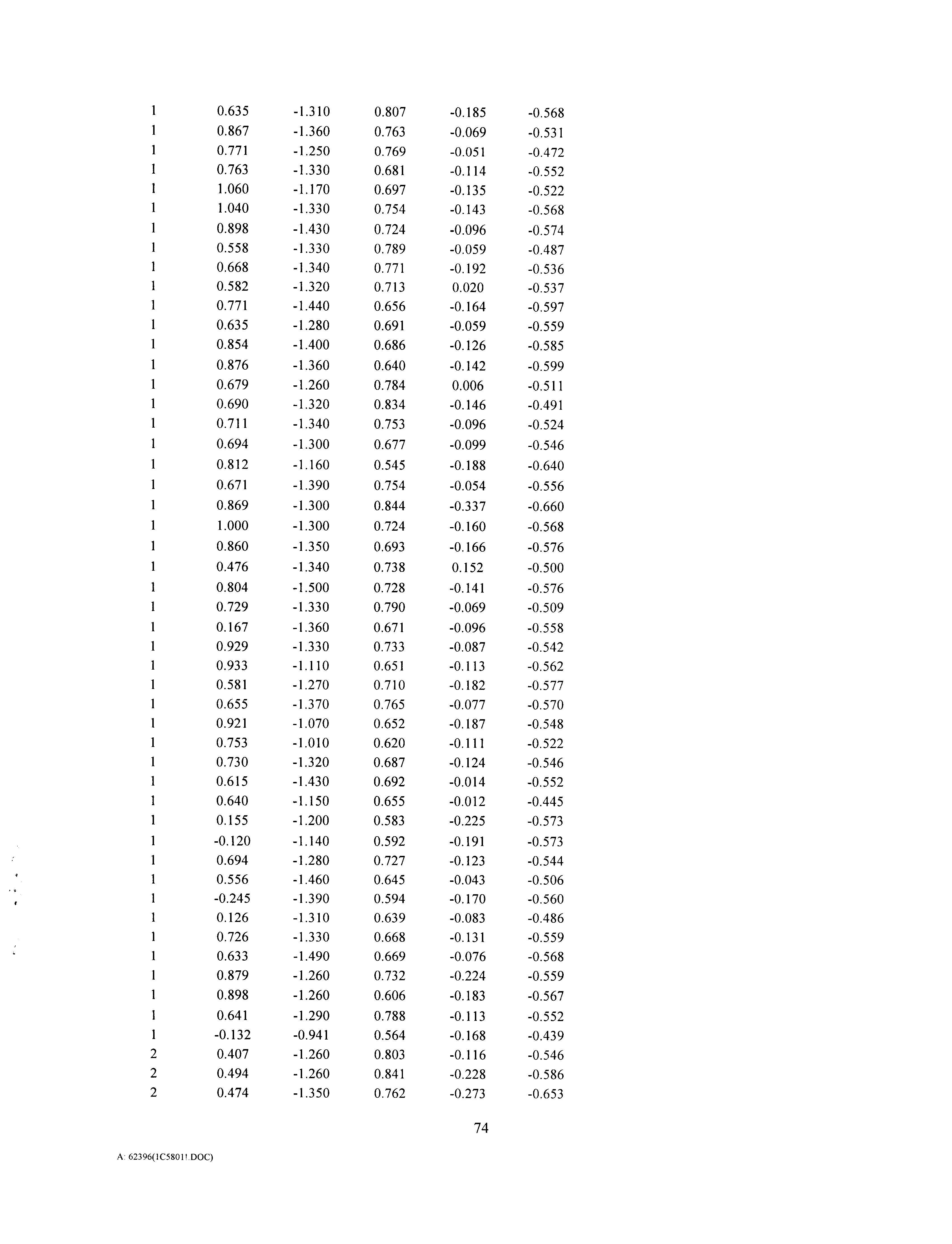 Figure US06258576-20010710-P00014