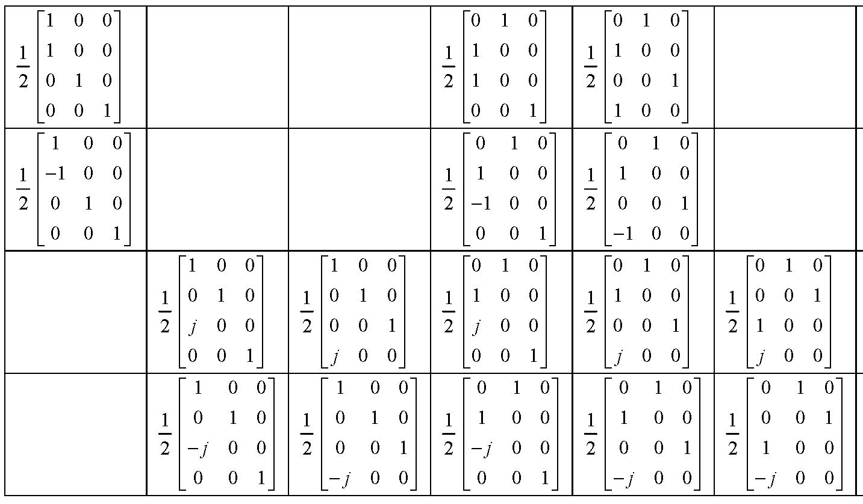 Figure 112010009825391-pat01308