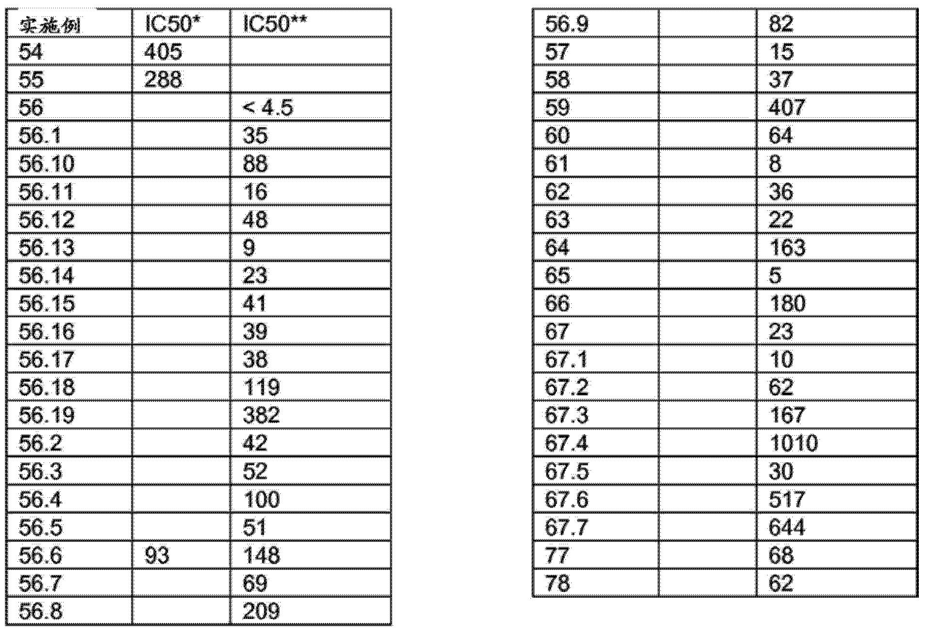 Figure CN102947275AD00791