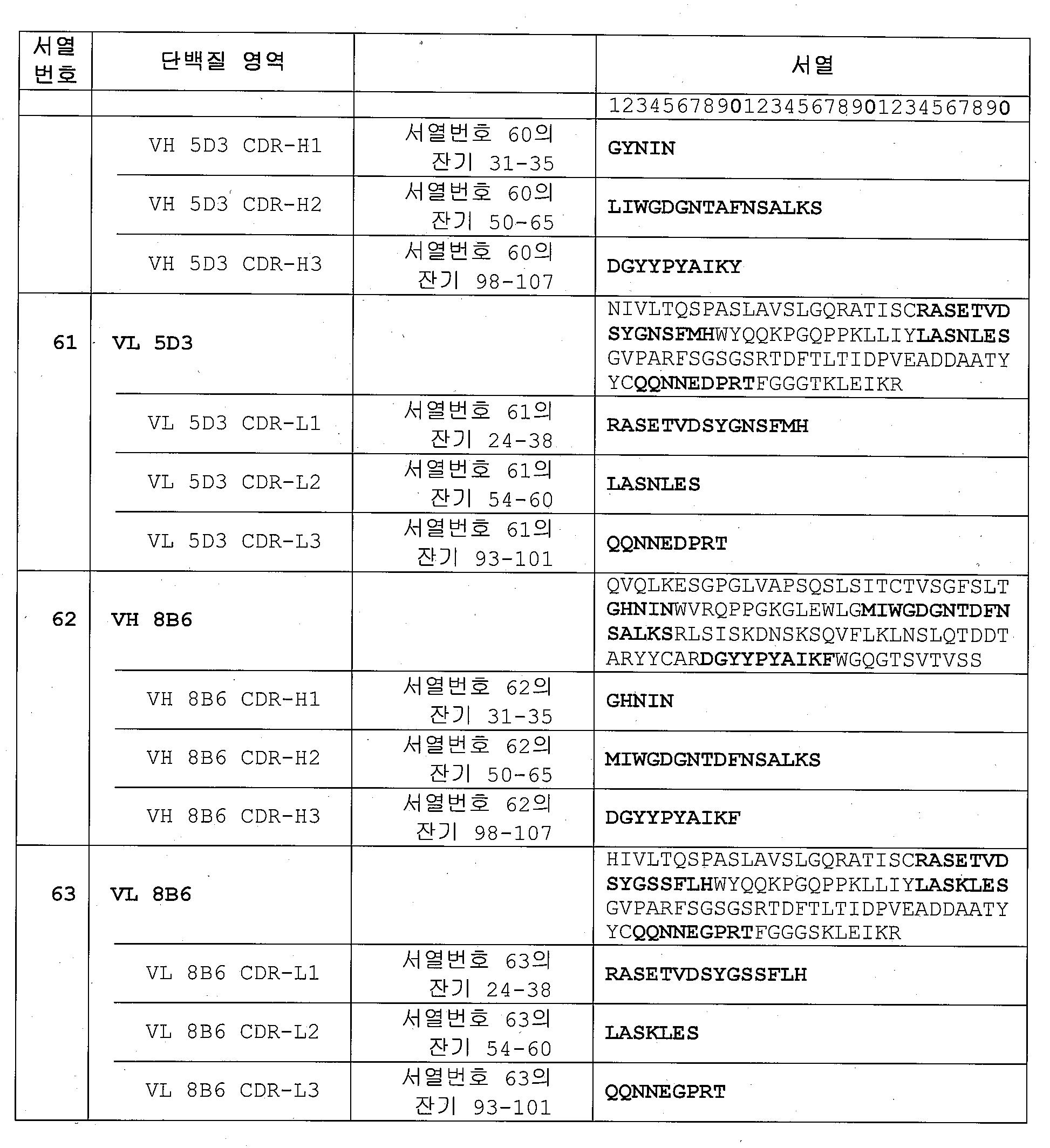 Figure 112015043114283-pat00015
