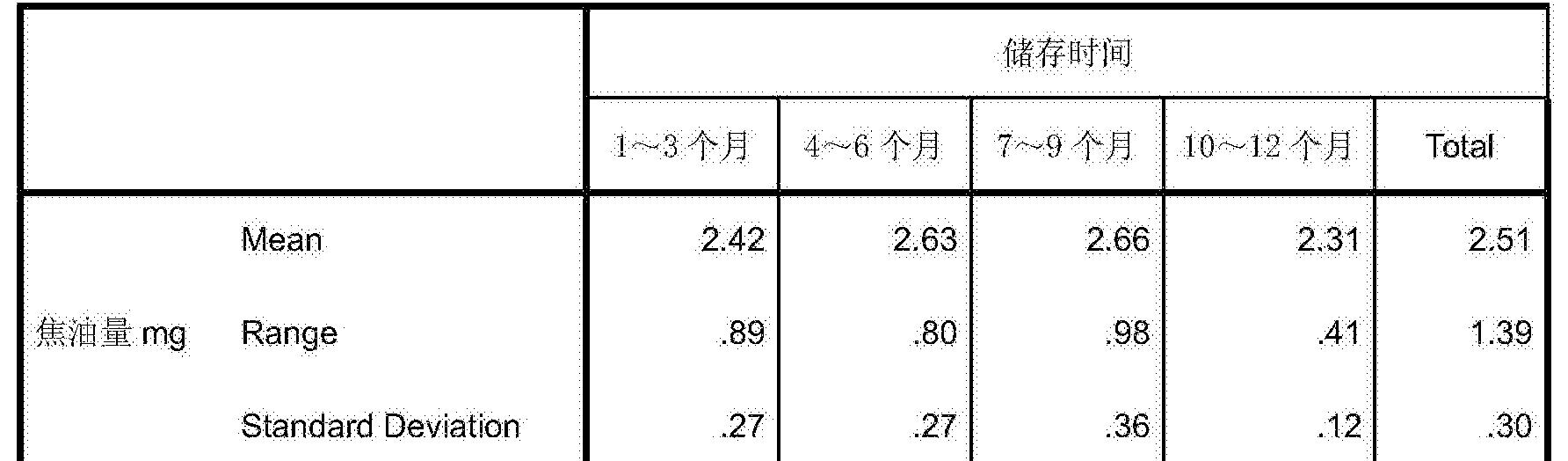 Figure CN106617274AD00061