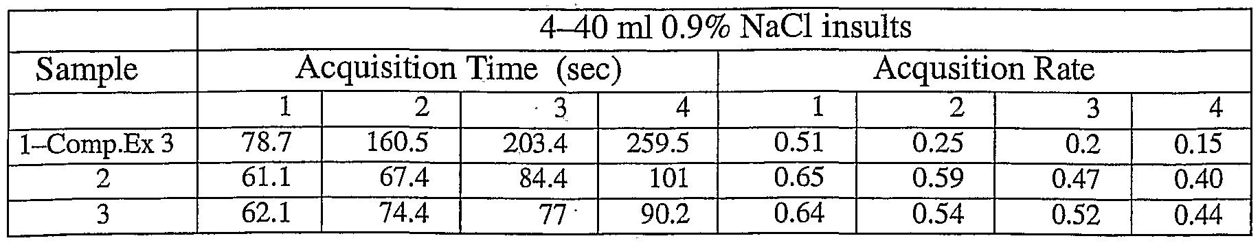 Figure imgf000094_0005