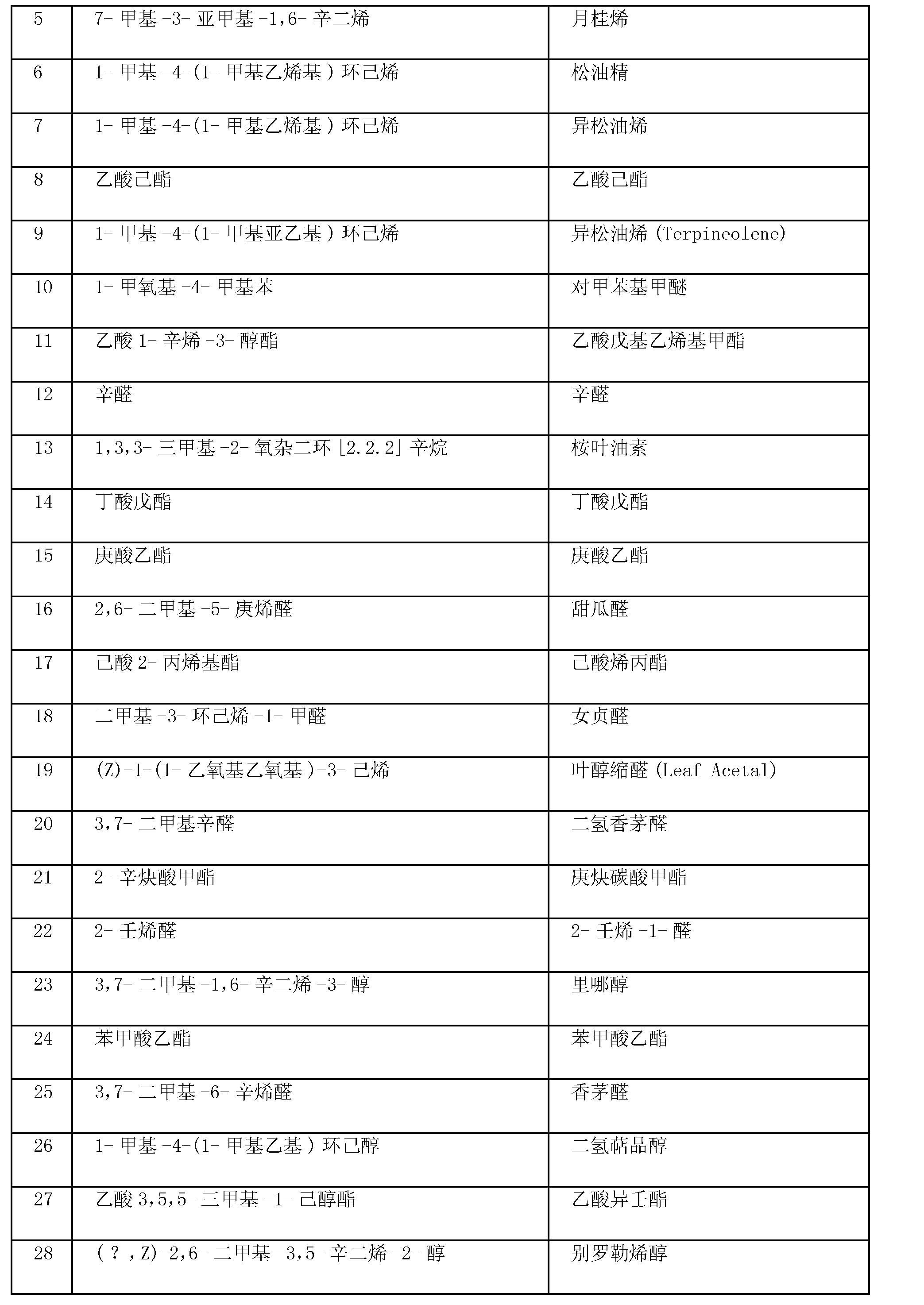 Figure CN101611129BD00101
