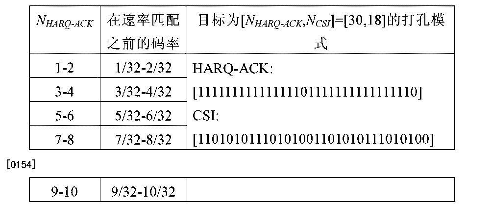 Figure CN104335498AD00202