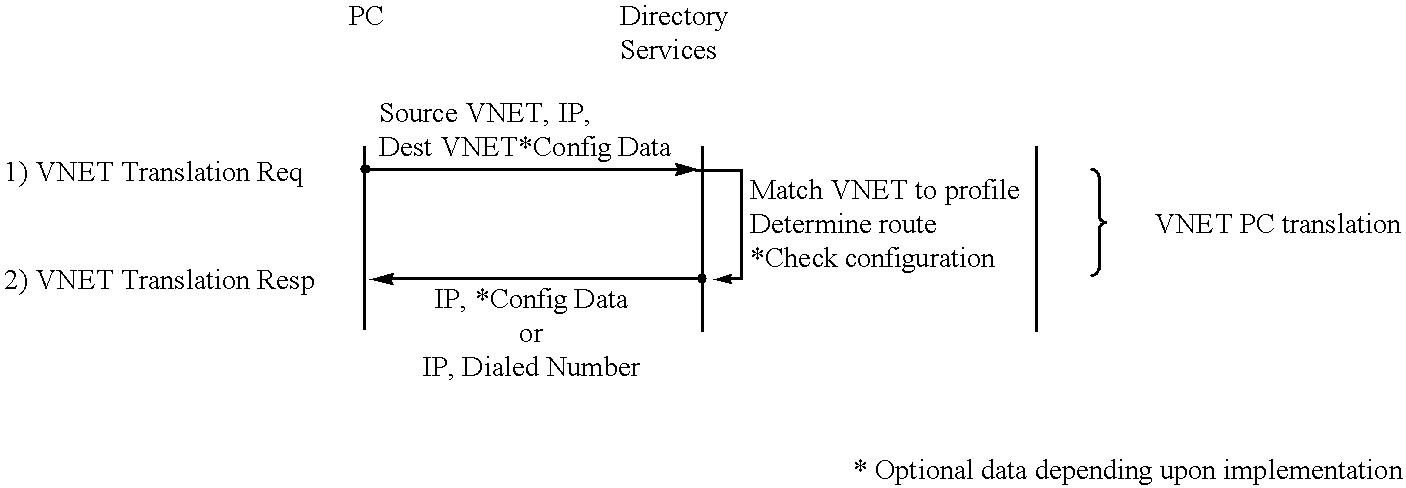 Figure US06754181-20040622-C00003