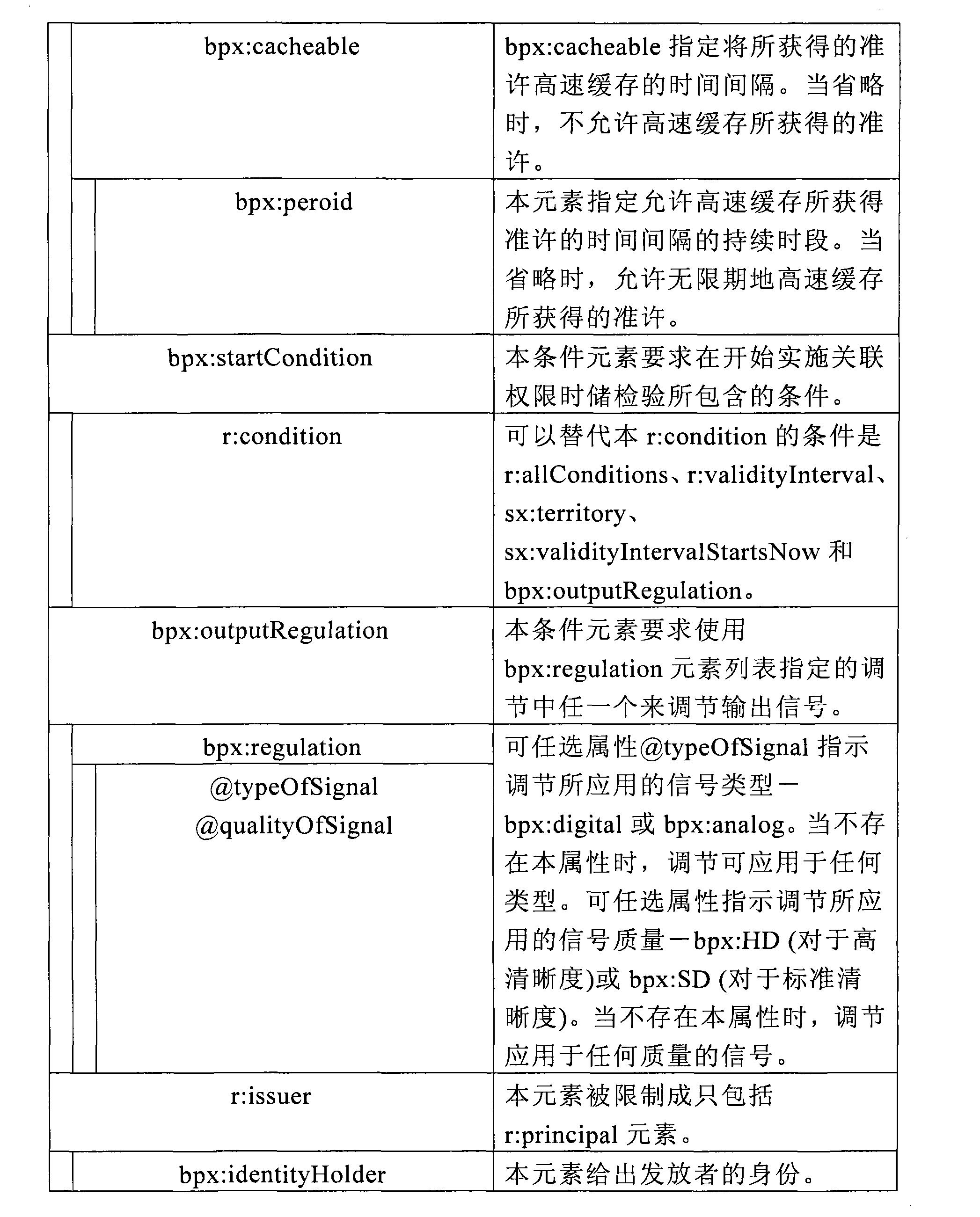 Figure CN102567676AD00501