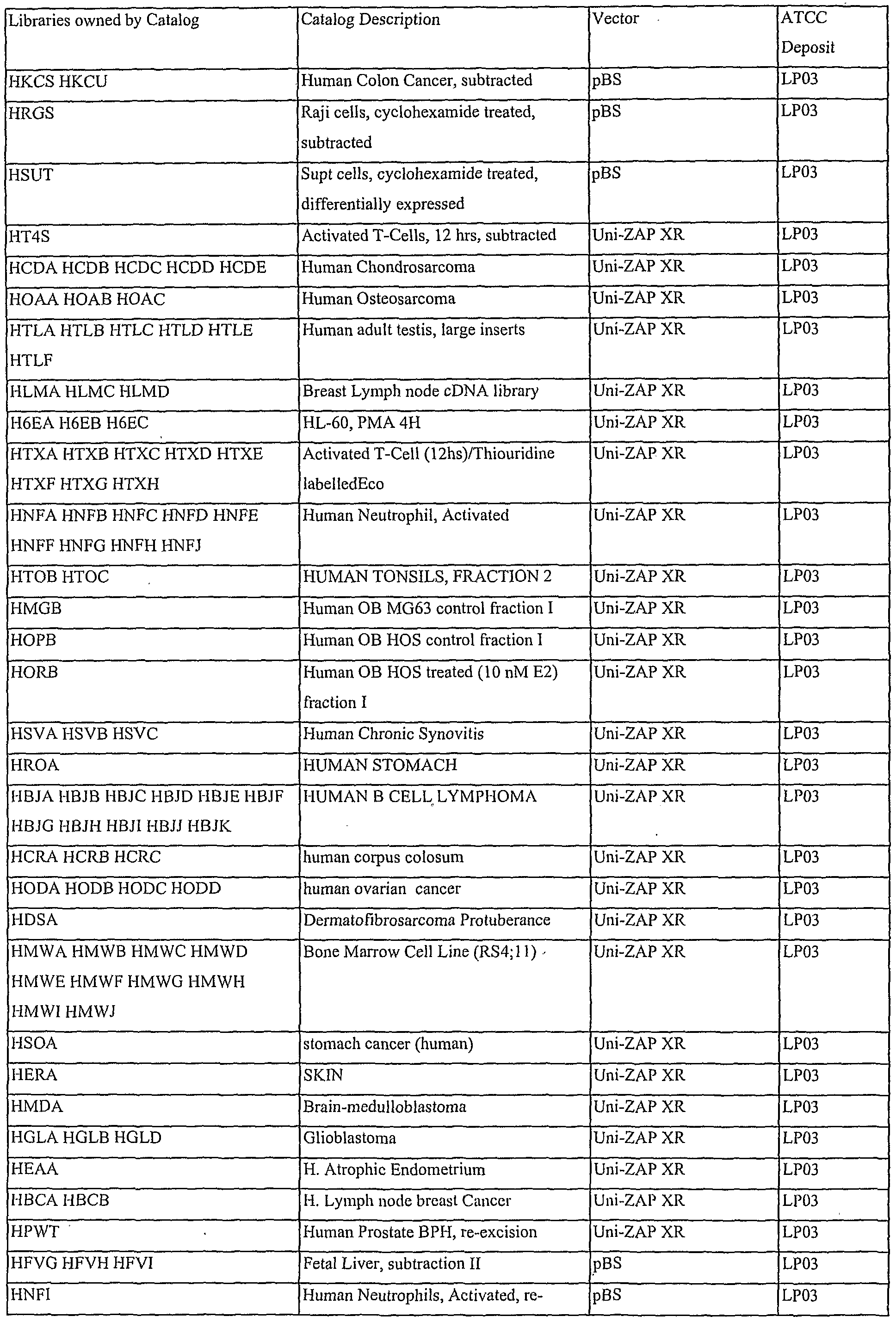 Wo2001055307a2 Nucleic Acids Proteins And Antibodies Google