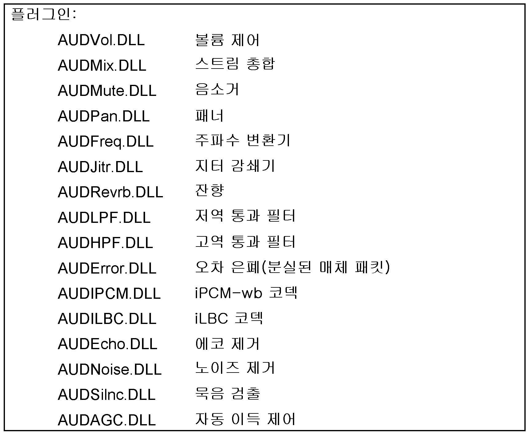 Figure pat00058
