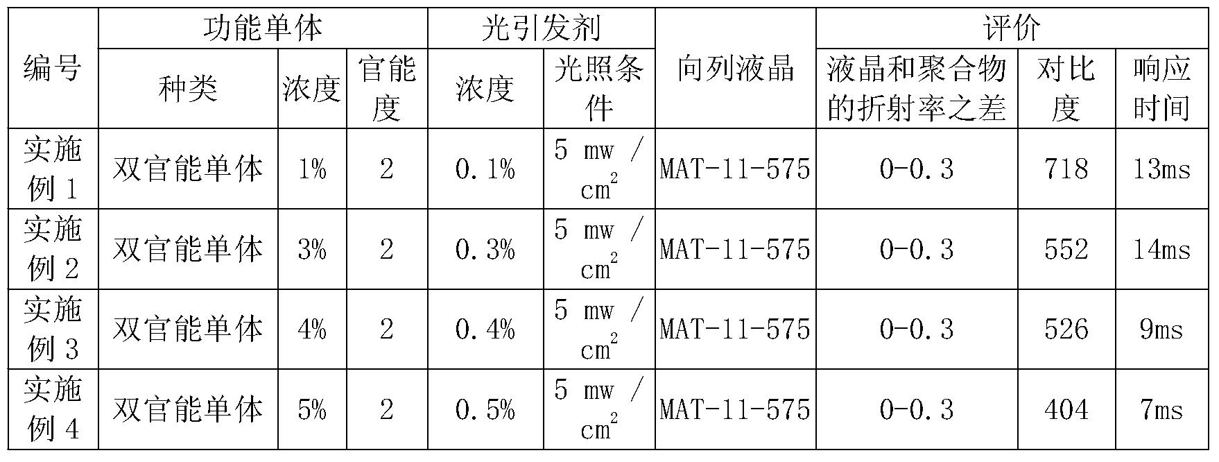 Figure PCTCN2015095192-appb-000003
