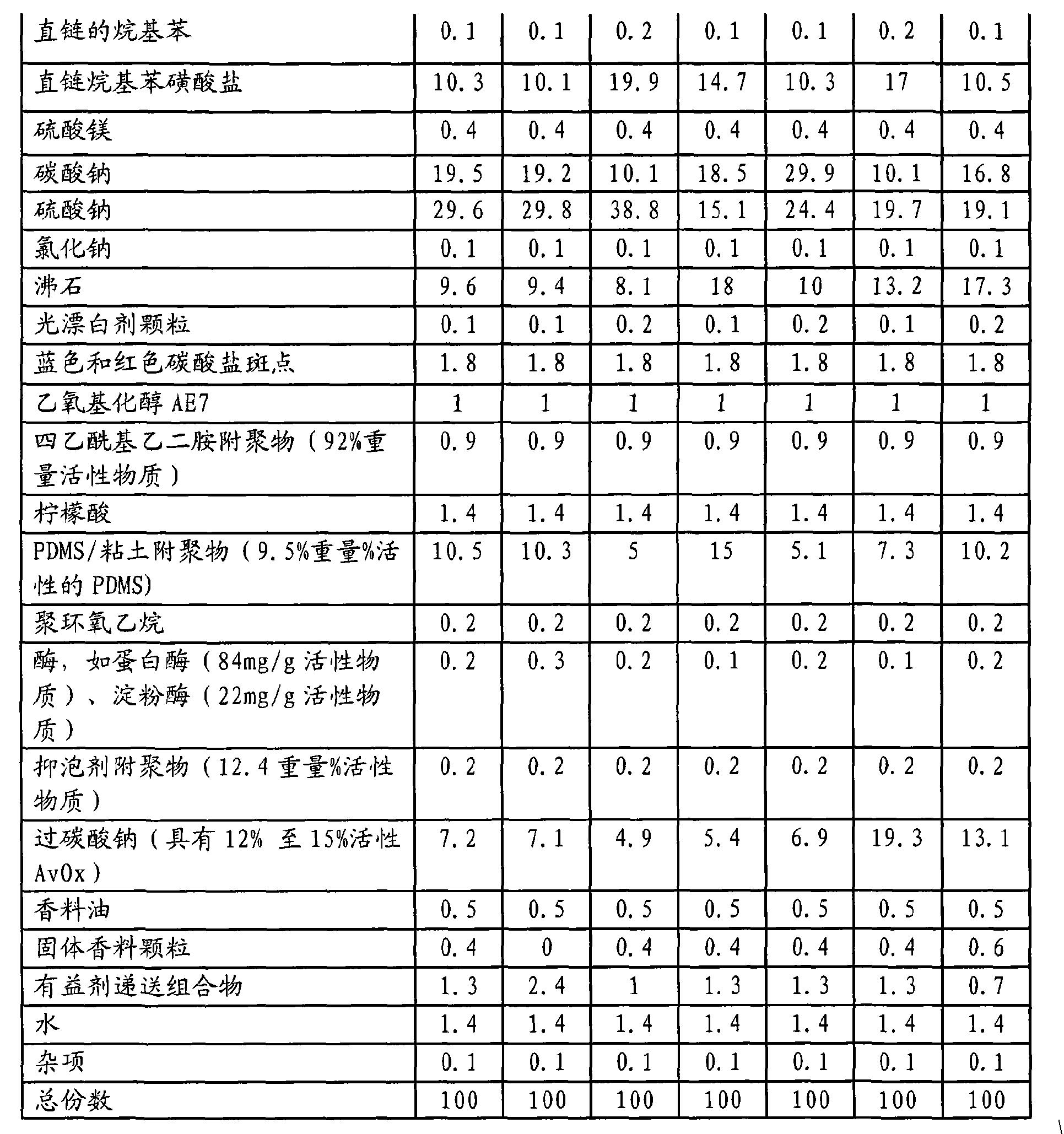 Figure CN101611129BD00341