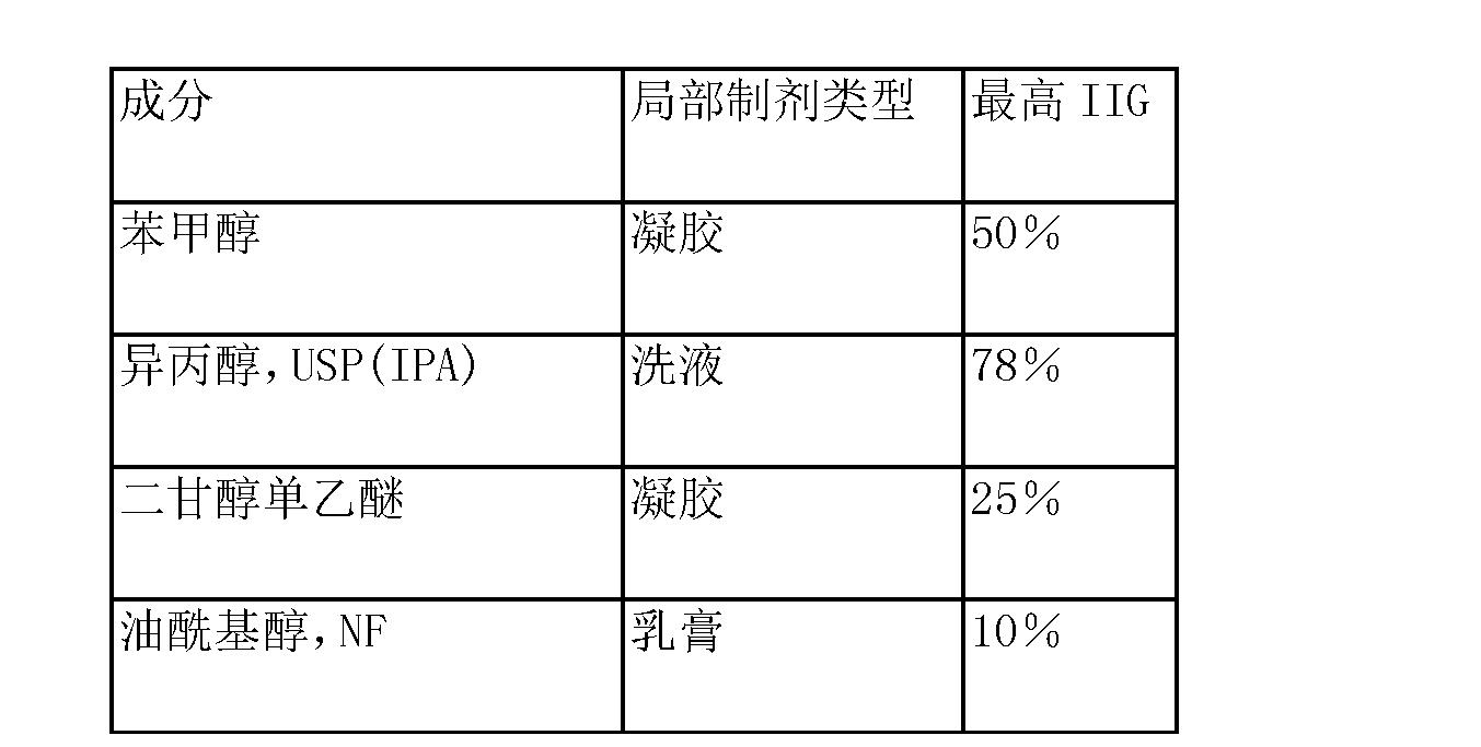 Figure CN104703624AD00141