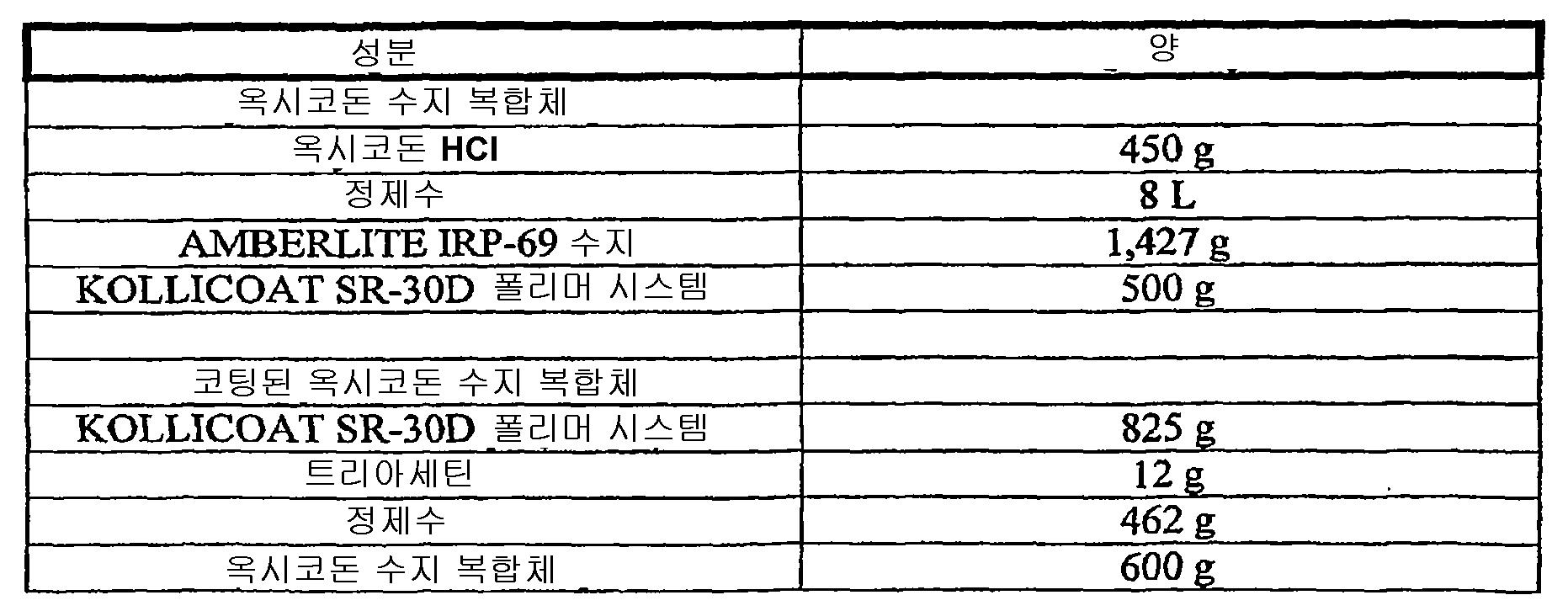 Figure 112008069624874-pct00003
