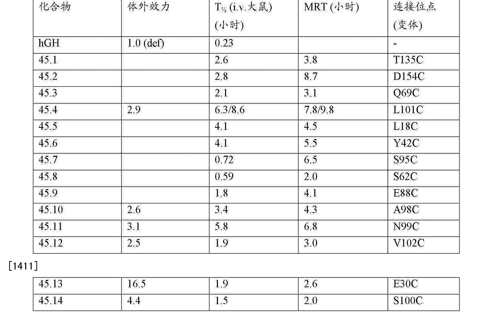Figure CN103002918BD01362