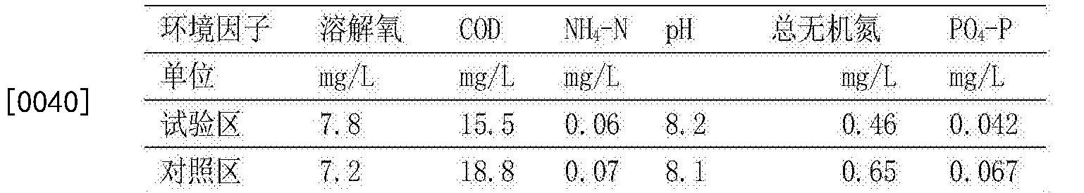 Figure CN207404949UD00061