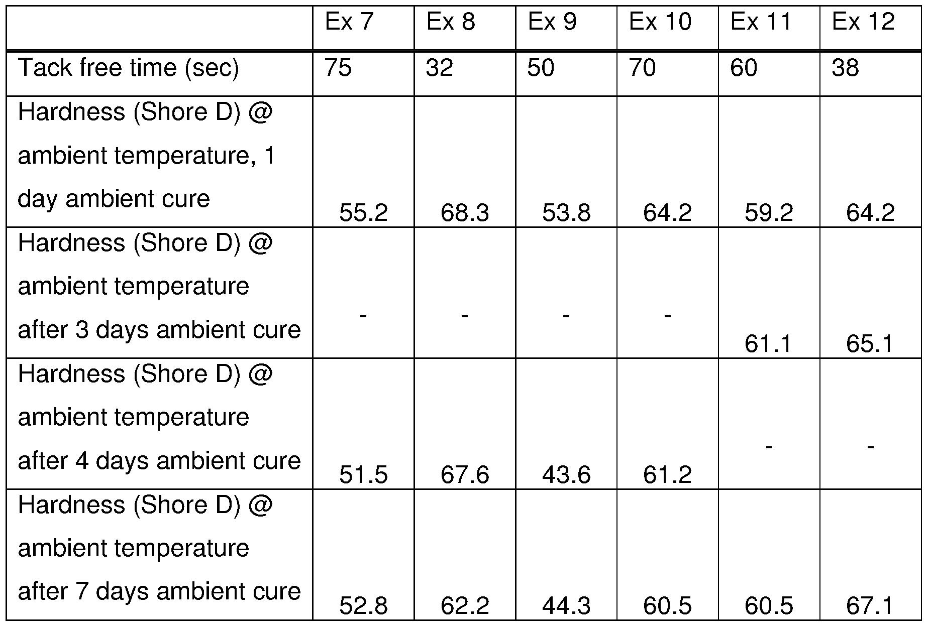 6dcb08342fa WO2007131148A1 - Polyurea polythiourea coatings - Google Patents