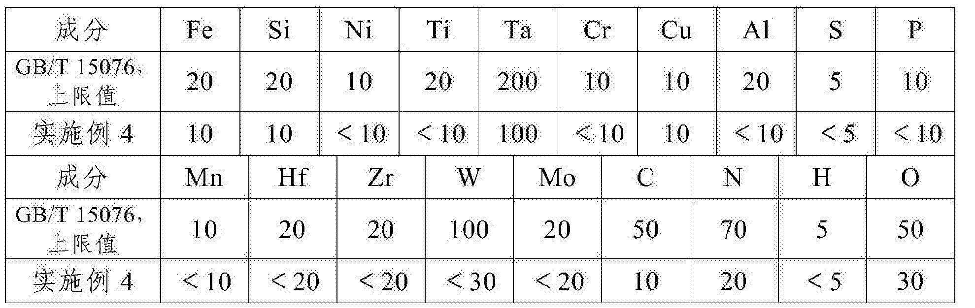 Figure CN106391747BD00131