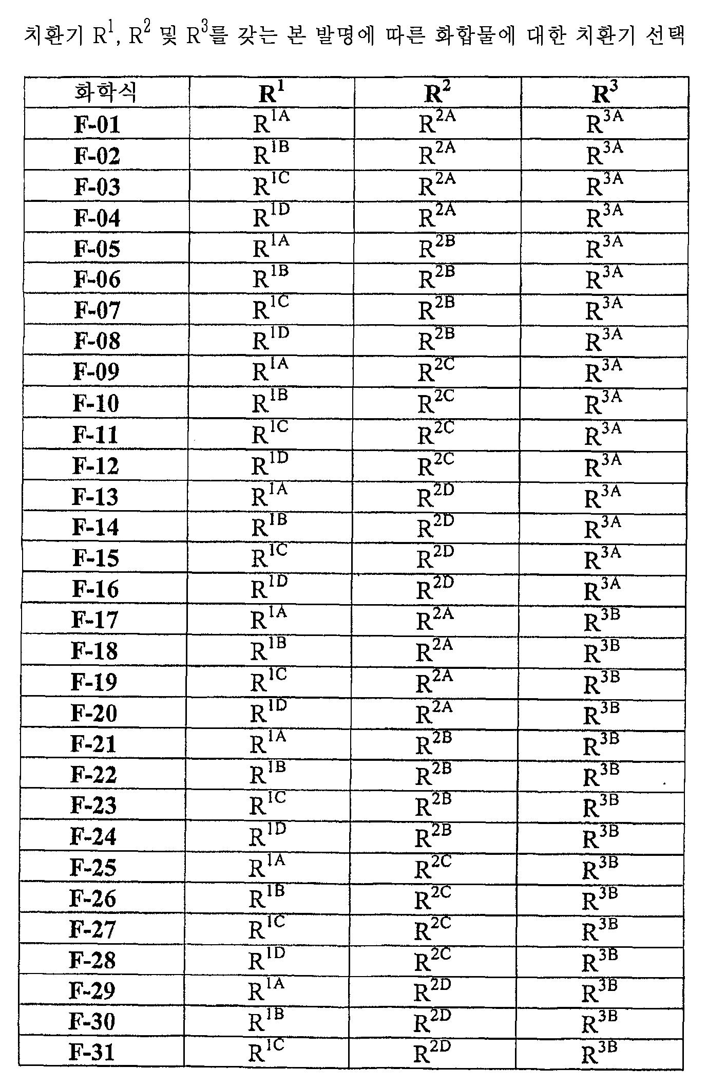 Figure 112007055602908-pct00081
