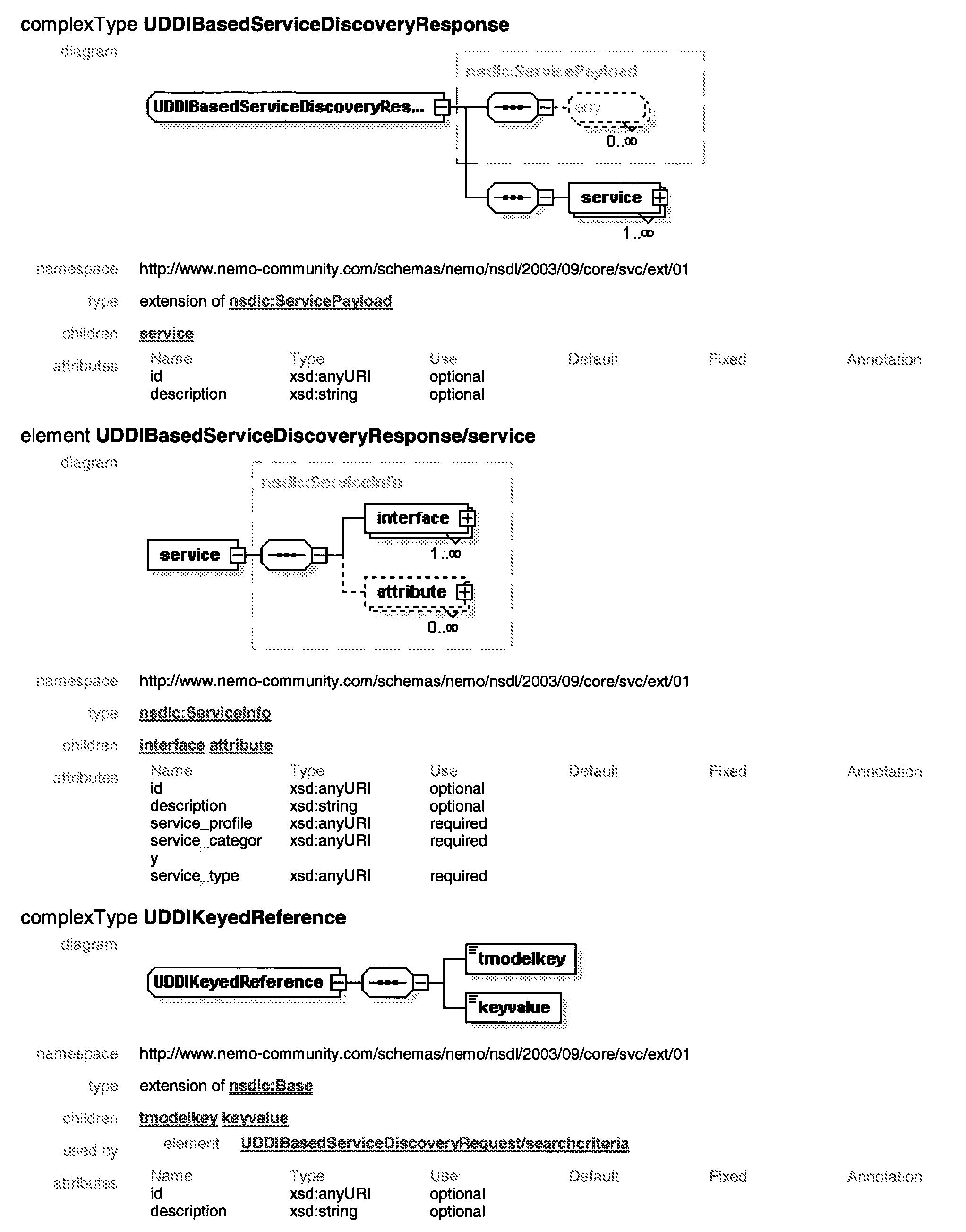 Figure US20080056500A1-20080306-P00022
