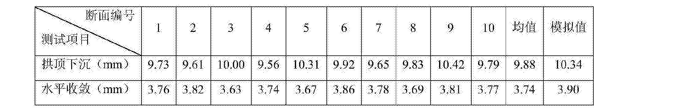 Figure CN106121693AD00061