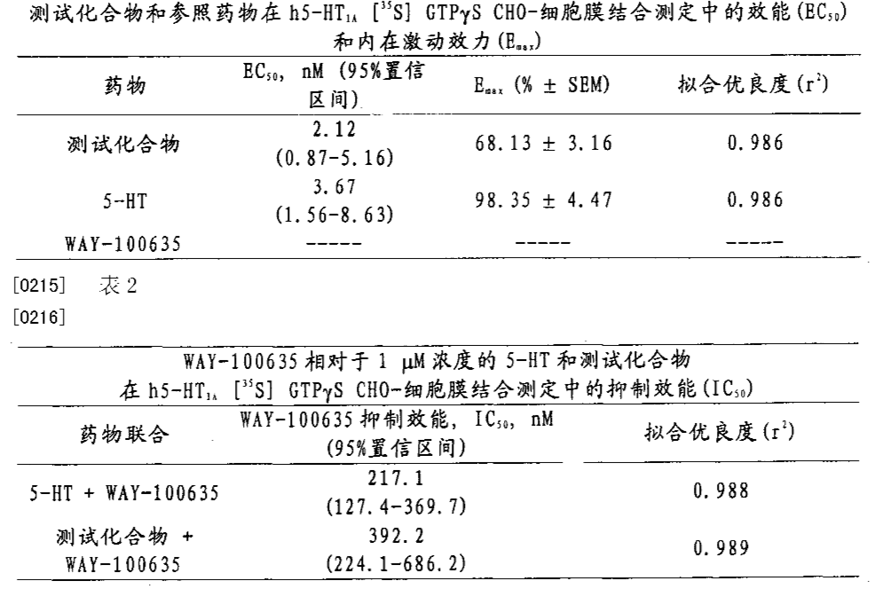 Figure CN102000336AD00201