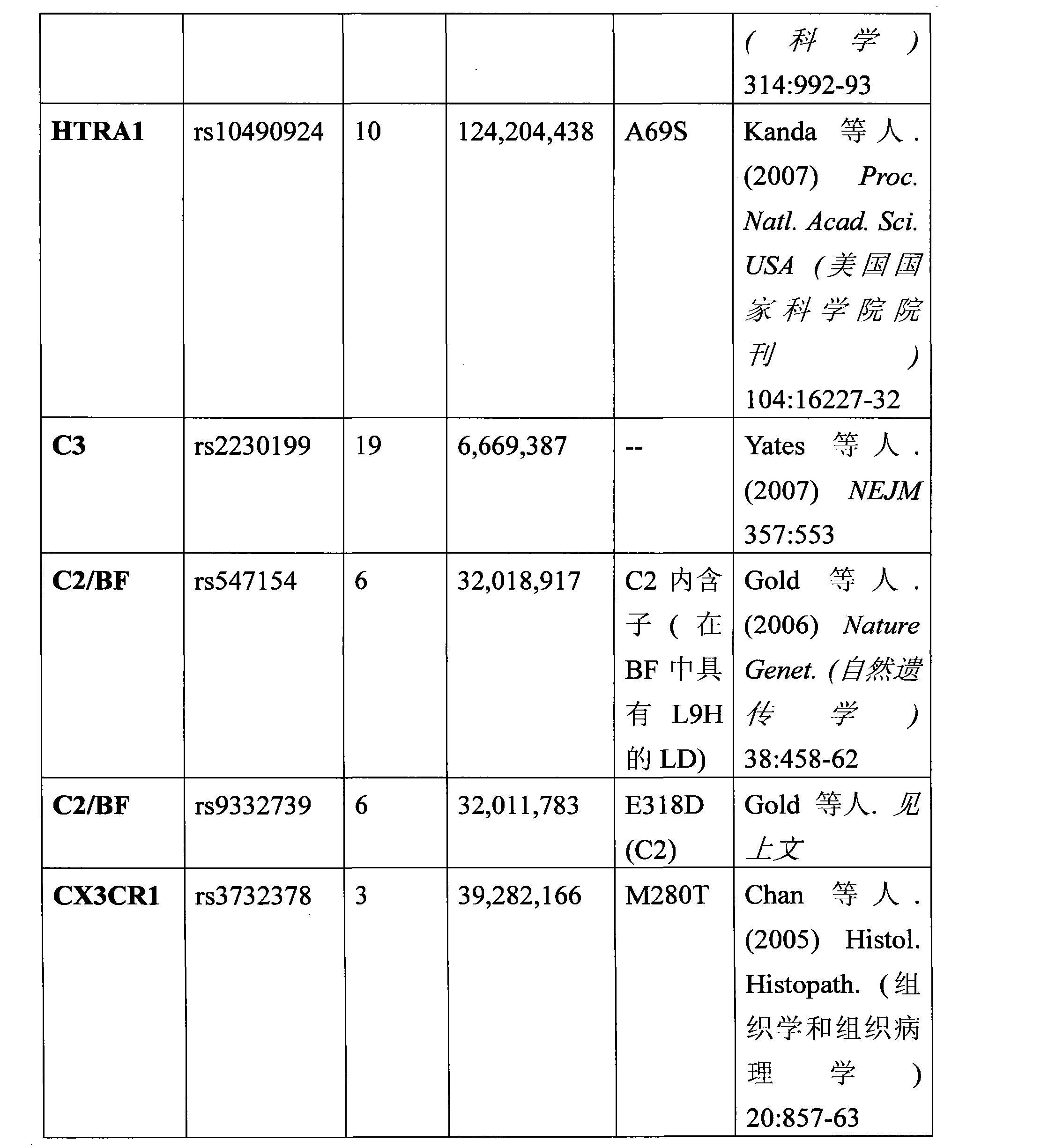 Figure CN102203296BD00131
