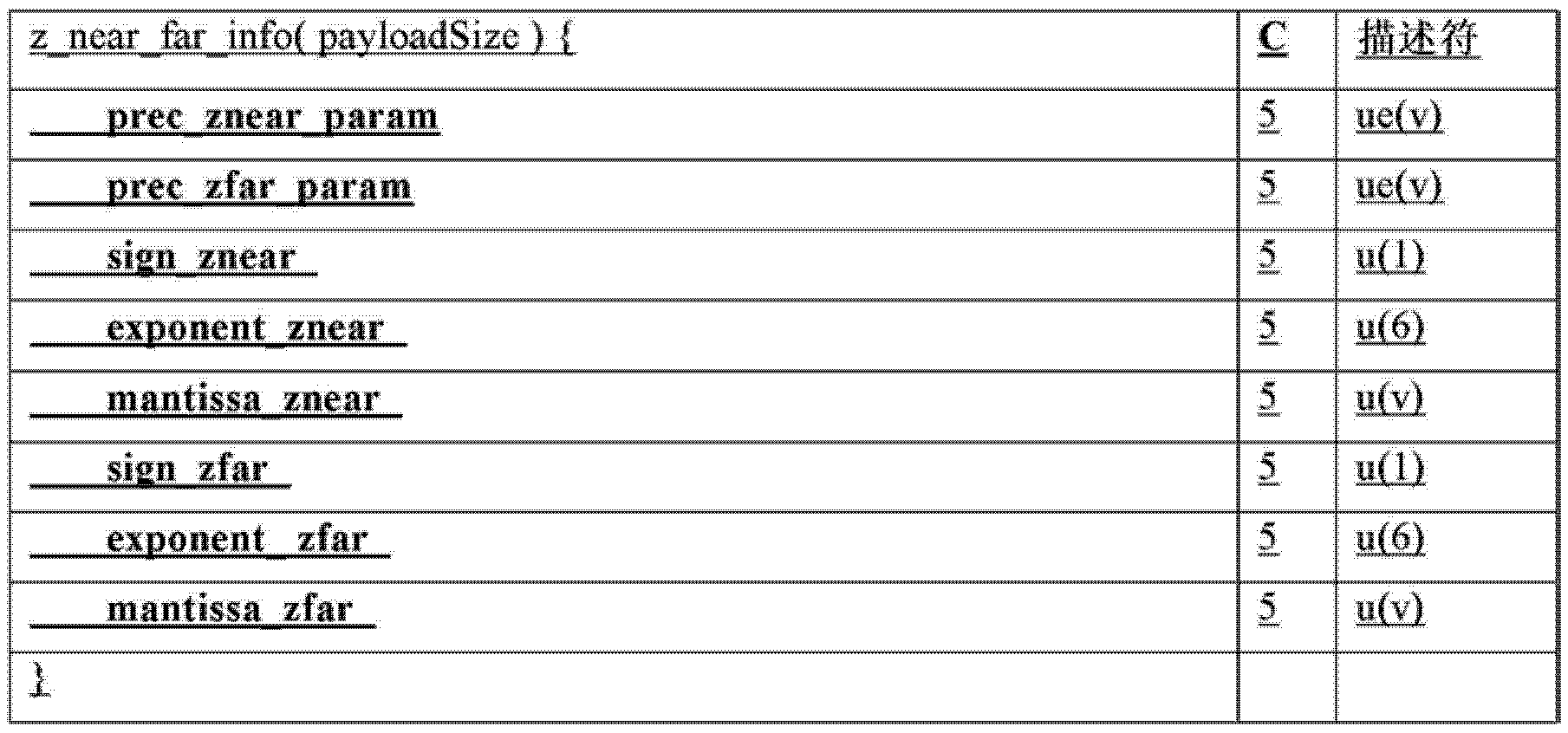Figure CN103875250AD00342