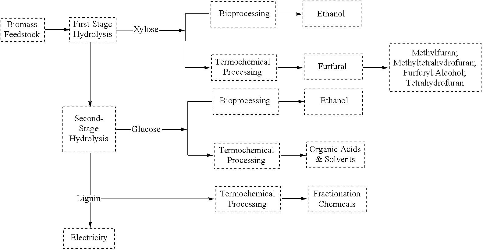 Figure US06479677-20021112-C00006