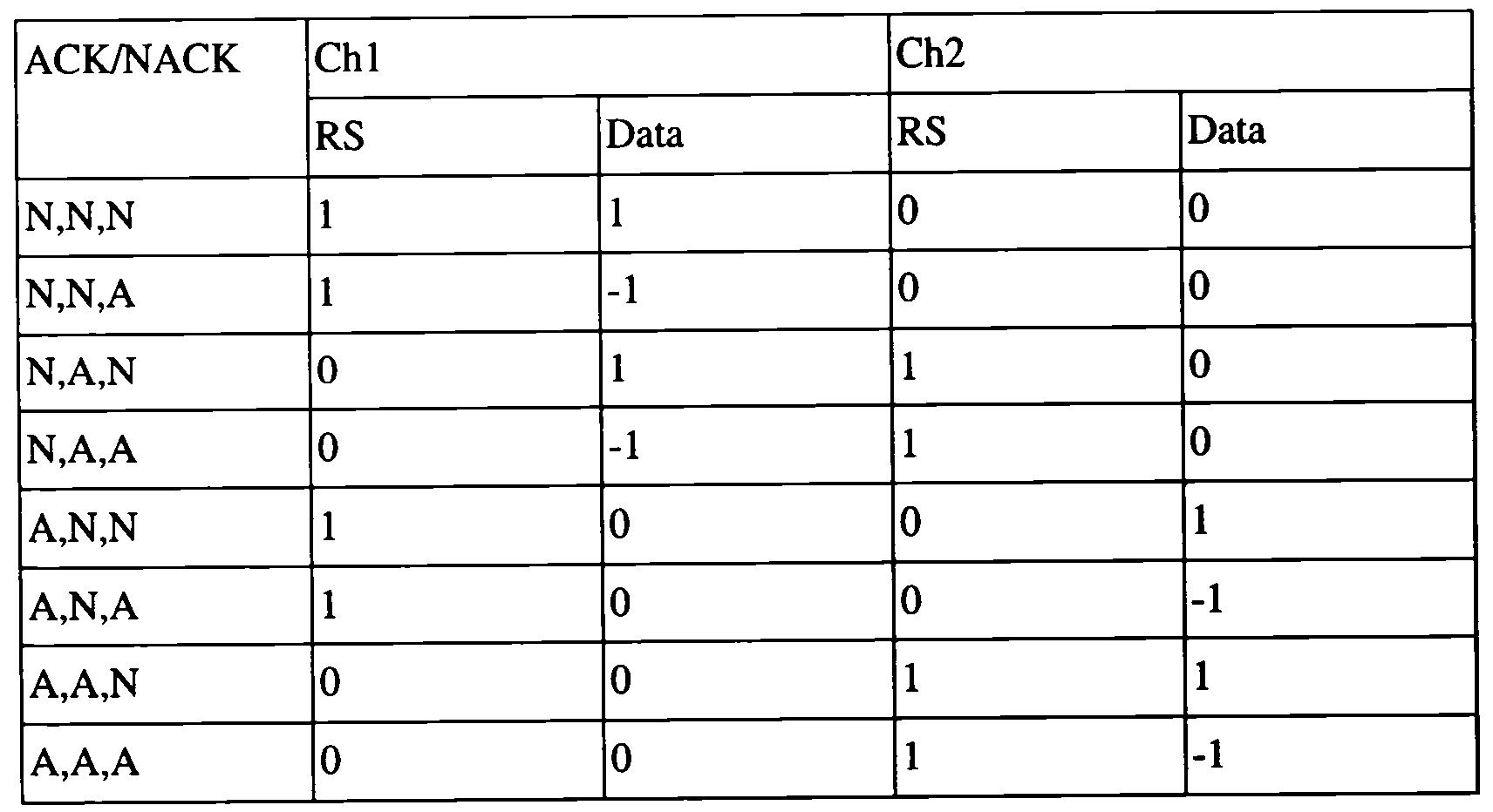 Figure 112012071617009-pct00019