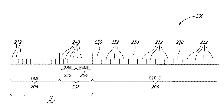 Figure R1020087008495