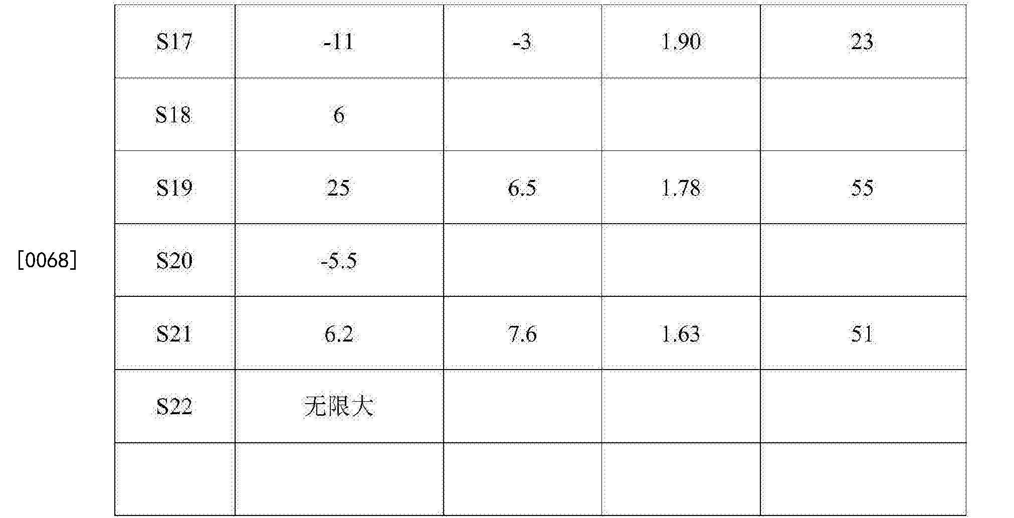 Figure CN107703610AD00091
